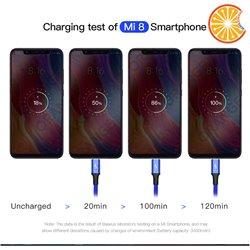 Cavo Multipresa Iphone Lightning micro usb type c Apple Samsung 4 in 1 Baseus
